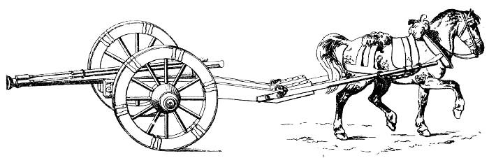 dessin cheval tirant une charrette
